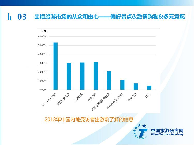 中国出境旅游发展年度报告2019_23