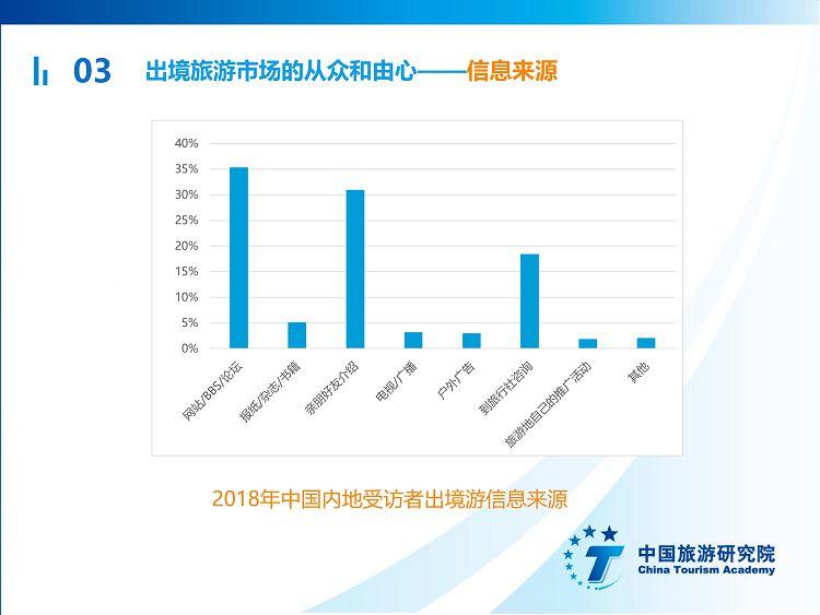 中国出境旅游发展年度报告2019_27