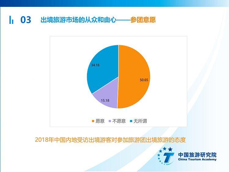 中国出境旅游发展年度报告2019_29