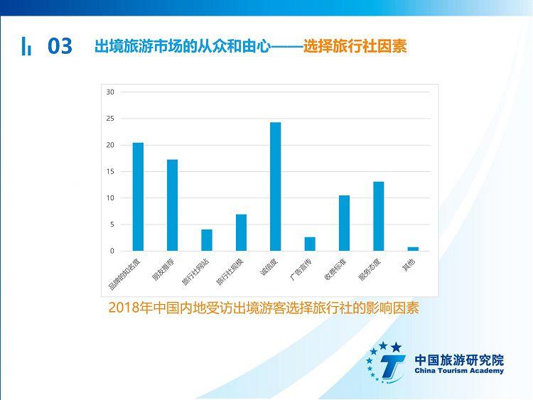 中国出境旅游发展年度报告2019_30