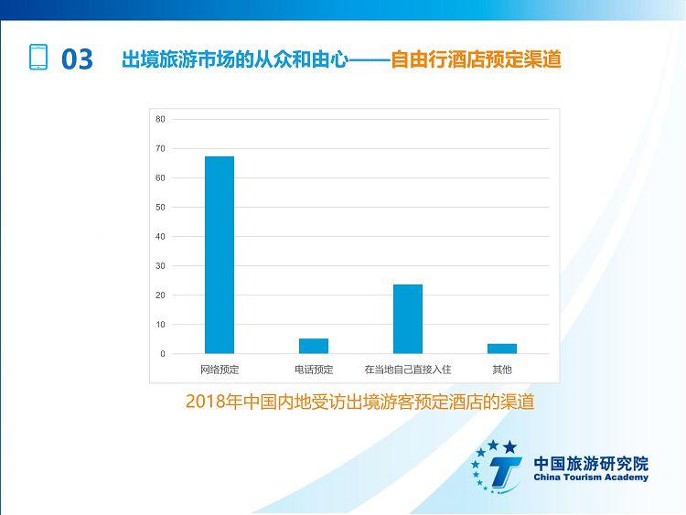 中国出境旅游发展年度报告2019_34