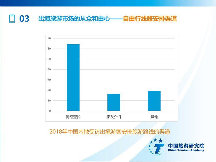 中国出境旅游发展年度报告2019_35