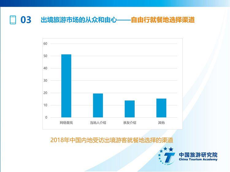 中国出境旅游发展年度报告2019_36