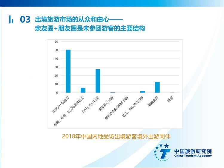 中国出境旅游发展年度报告2019_37