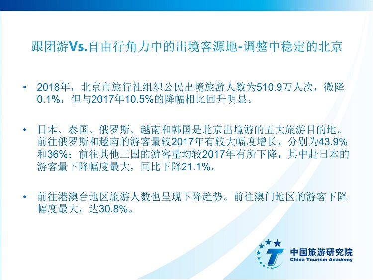 中国出境旅游发展年度报告2019_41