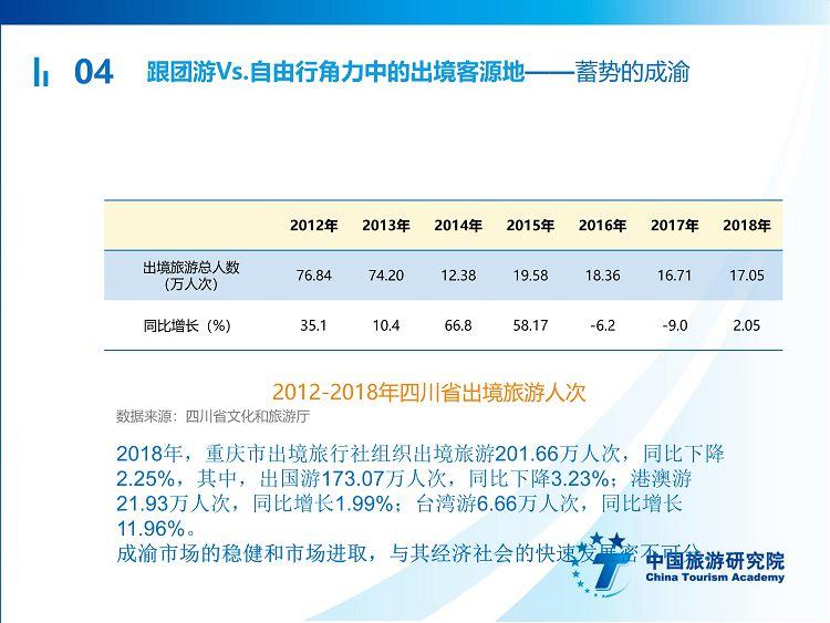 中国出境旅游发展年度报告2019_45