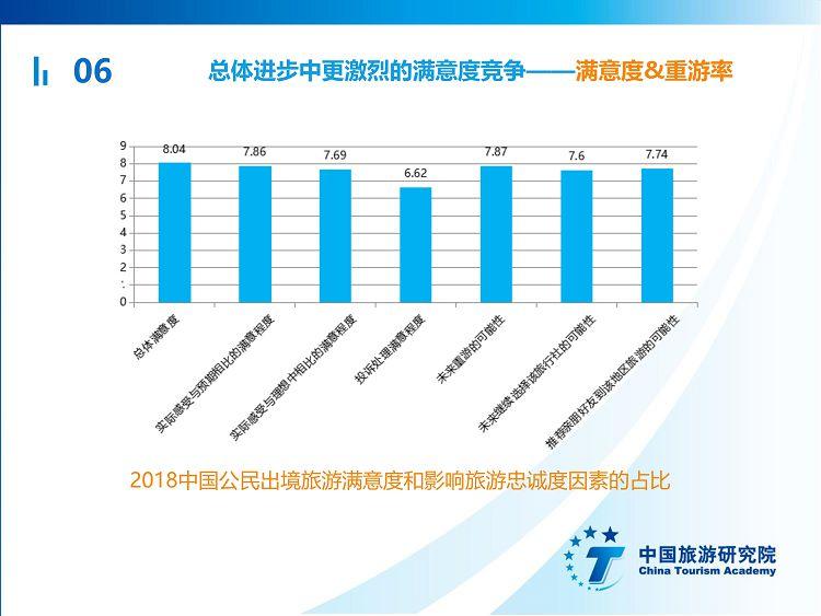 中国出境旅游发展年度报告2019_48