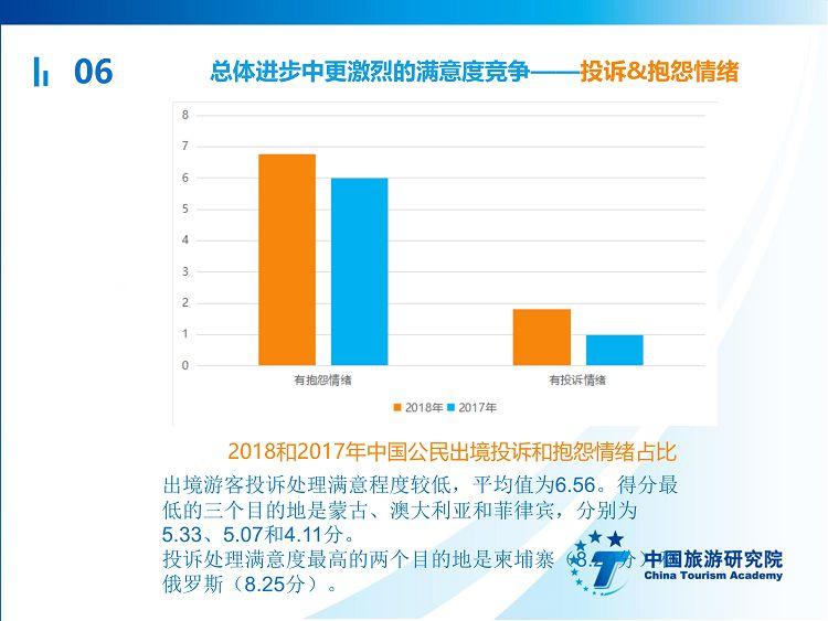 中国出境旅游发展年度报告2019_49
