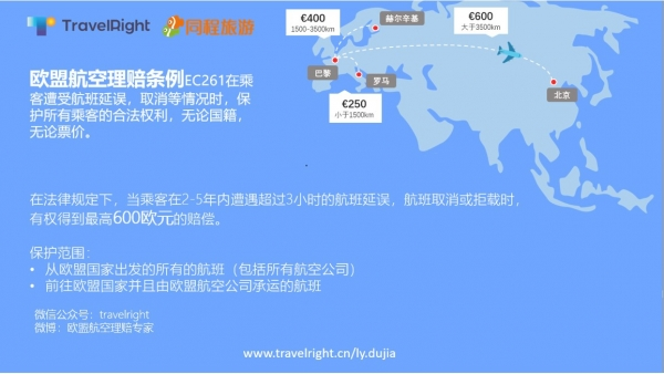 TravelRighttongcheng_c