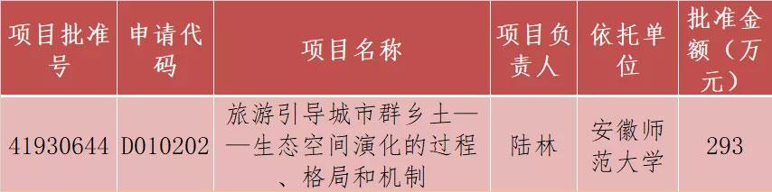 jijinlixiang190817a