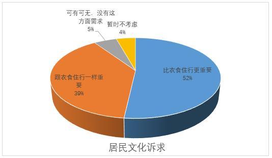 旅游研究院:2019上半年全国文化消费数据报告