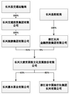 xinsanban190822a