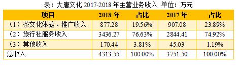 xinsanban190822c