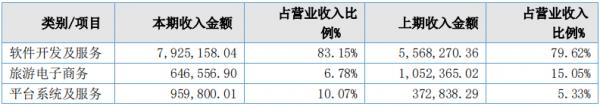 xinsanban190822g