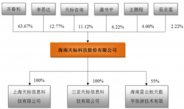 xinsanban190829a