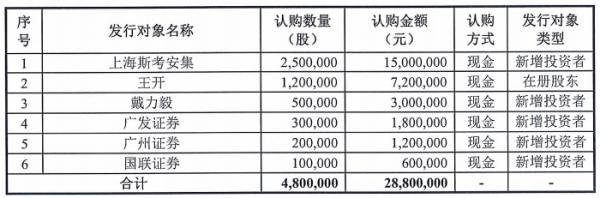 xinsanban190829c