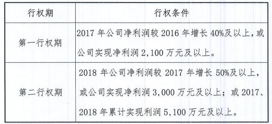 xinsanban190829d