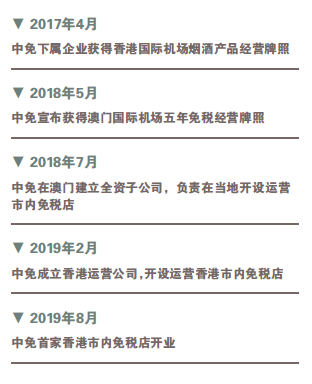 中免版图再扩大:首设香港市内免税店