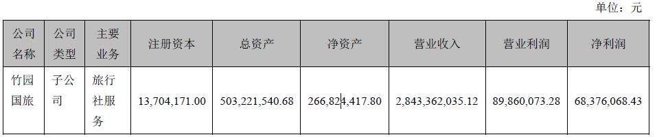 zhongxin190812c