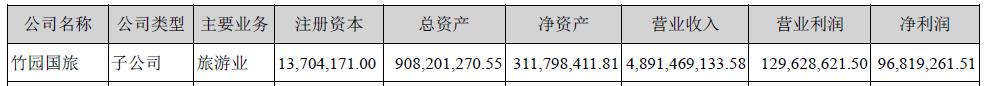 zhongxin190812h