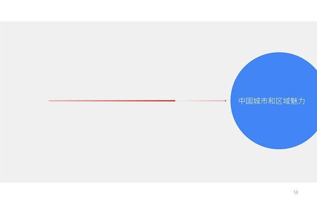 中国旅游研究院和Google谷歌 - 2019中国入境游游客行为与态度分析报告》_17
