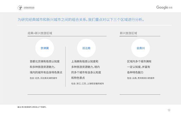 中国旅游研究院和Google谷歌 - 2019中国入境游游客行为与态度分析报告》_22