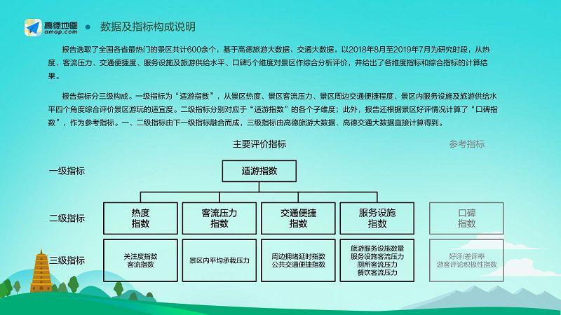 2018-2019中国主要旅游景区分析报告(final)_03
