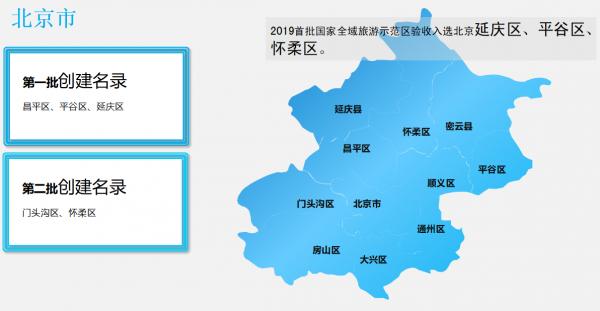 beijing190905a