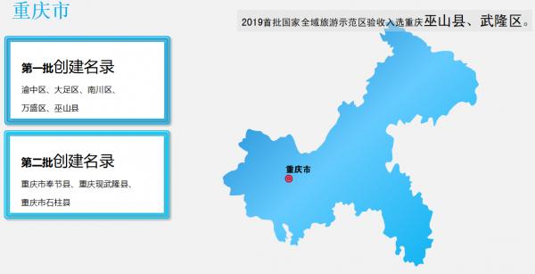chongqing190905a