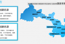 全国乡村旅游与民宿工作现场会在兰州榆中召开