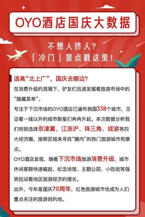 "OYO酒店:國慶逃離北上廣 哪些城市是""流量王"""