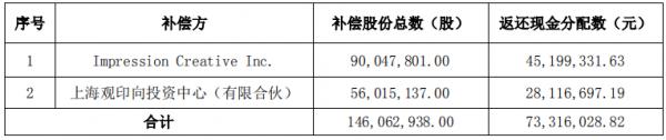 sanxiang190904i
