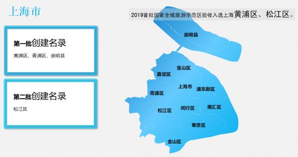 shanghai190905a