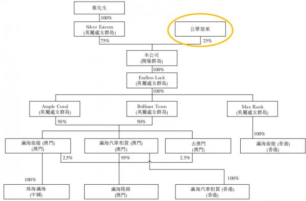 yinghai190916d