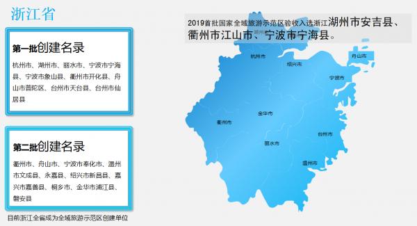 zhejiang190905a