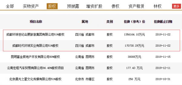 云南城投:转让成都会展及时代环球各51%股权