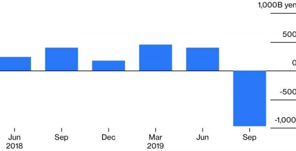 """软银交出""""首亏""""账单:WeWork和优步赔了多少"""