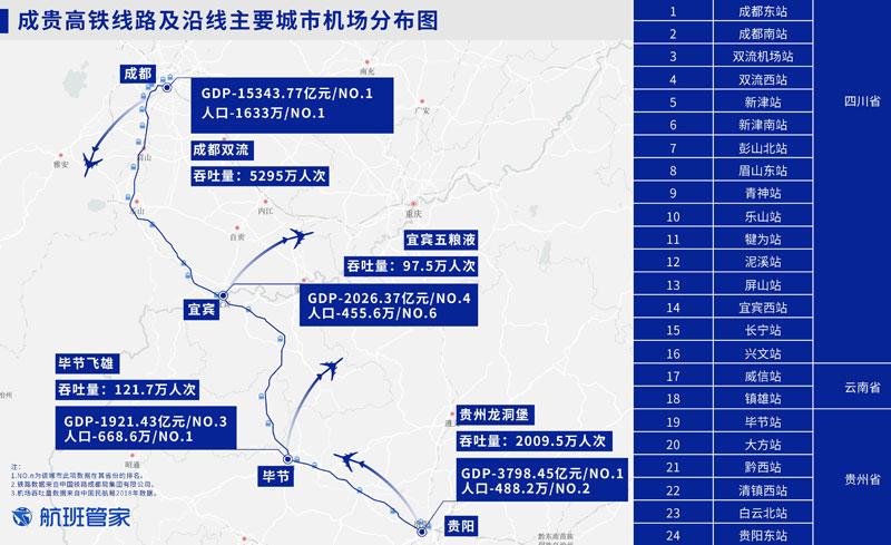 航班管家:成贵高铁及沿线城市机场研究报告