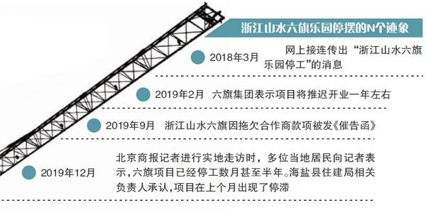 变数丛生:中国首个山水六旗乐园建设停摆