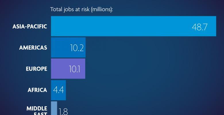 WTTC:全球7500万旅游业相关工作受疫情影响