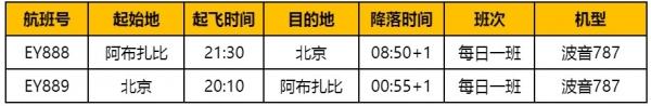 阿提哈德航空6月1日起转场至北京大兴国际机场