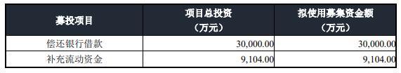 三特索道:拟非公开发行股票 募资不超过3.91亿