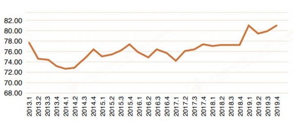 报告:全国旅游服务质量达到过去十年最好水平