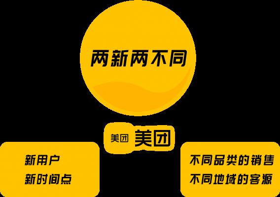 tengxun200319l