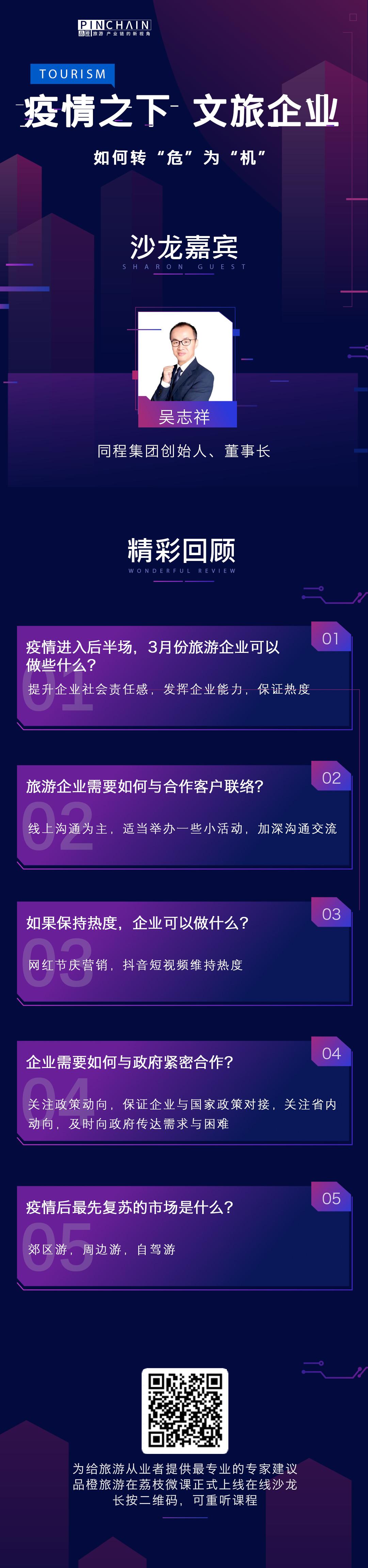 吴志祥:后新冠时期,文旅创业必做12事