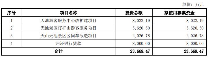 xinsanban200320e