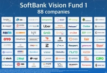 軟銀:2019財年運營虧損創紀錄達130億美元