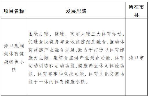 海南省国家体育旅游示范区发展规划(2020-2025)