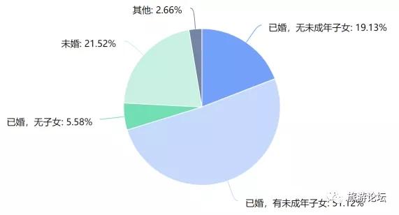 yiqing0408e