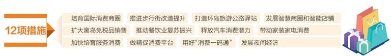海南省:12项措施促商业发展扩消费
